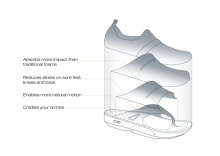 OOFOS Sport Sandal (1094265-1001 GHRAFIT)